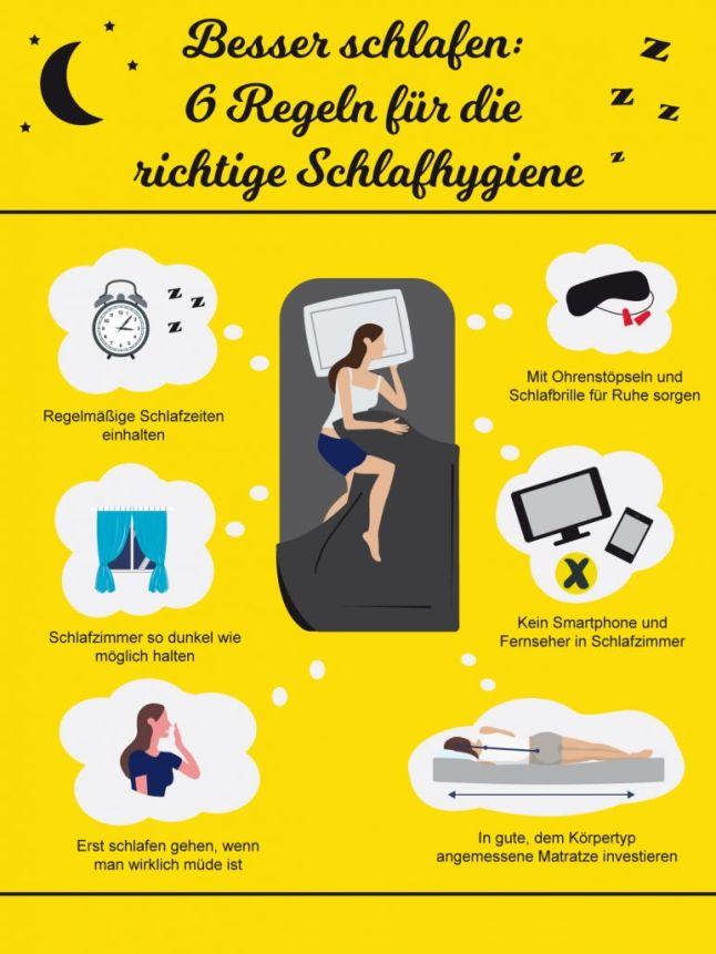 Besser-schlafen-Tipps-für-eine-erholsame-Nachtruhe